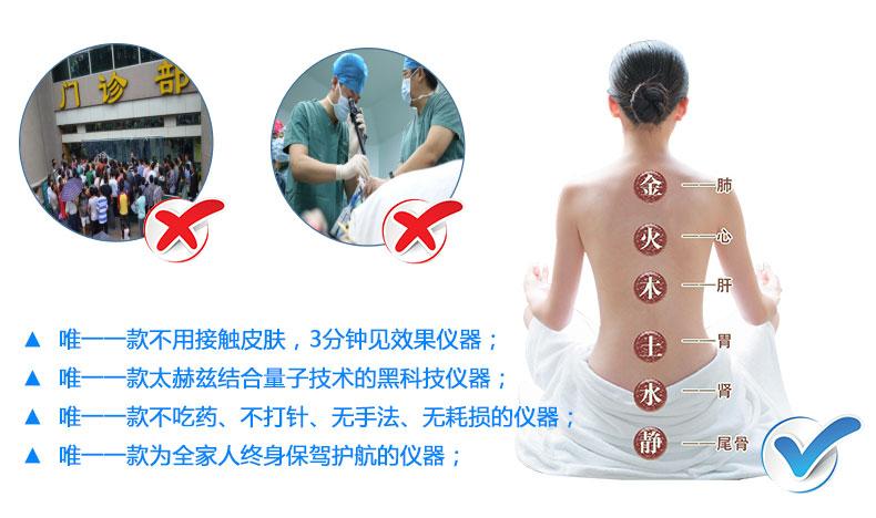 http://image.zhenyoufu.com.cn/shop/article/05957990043200520.jpg